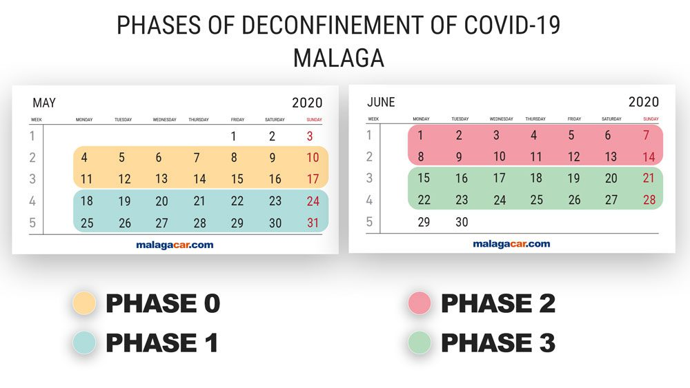 fases of deconfinement Málaga