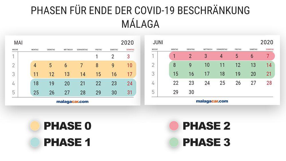 Phasen der Ausgangsbeschränkung Málaga